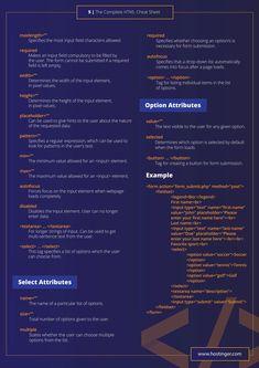 Html Cheat Sheet, Javascript Cheat Sheet, Cheat Sheets, Computer Internet, Computer Technology, Webpage Layout, Clean Web Design, Enterprise Architecture, Tecnologia