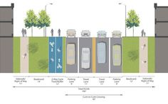 cycle track section - Google Search: