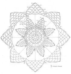Dessous de verre ronds , ornés d'une fleur centrale diagram 13