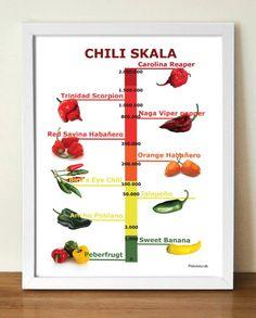 Vores populære chili-plakat er ideel som gave eller til at hænge i dit køkken!