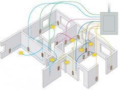 home electrical wiring diagrams pdf download legal documents 39 rh pinterest com electrical wiring in house electrical wiring used in homes