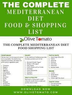 mediterranean authentic sharing recipes tomato advice olive plans diet tips menu the and Olive Tomato The Authentic Mediterranean Diet Sharing recipes tips menu plans and adviceYou can find Mediterranean diet and more on our website Meal Prep Plan, Diet Meal Plans, Planning Menu, Planning Budget, Easy Mediterranean Diet Recipes, Mediterranean Dishes, Mediterranean Diet Shopping List, Mediterranean Diet Pyramid, Mediterranean Diet Breakfast