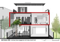 Image 26 of 26 from gallery of Tree Hugger / architects. Sectional View / Visual connection with trees Kerala Architecture, Architecture Plan, Residential Architecture, Concrete Block Walls, Narrow House Plans, Sheltered Housing, Kerala Houses, Ground Floor Plan, House Elevation