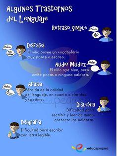 Algunos trastornos del lenguaje. Infografia Teacher Tools, Teacher Hacks, Teacher Resources, Kids Education, Special Education, Psychology Clinic, Speech Therapy, Art Therapy, Effective Teaching