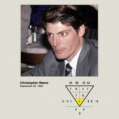Christopher Reeve, famous for his role as Superman in 1978, was born 25Sep 1952. His numbers says one of potential threats to his well-being is back pain & disorders of the central nervous system. In 1995, he had an accident that left him paralyzed. Since then until his death in 2004, he has lobbied many people into supporting stem cell research for the benefit of people with spinal cord injuries. Like to know more about your numbers? go numerology.anselmang.com #christopherreeve #health…
