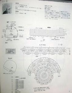 Corazón de lana: Patrón de los gorritos