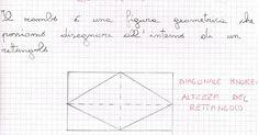 L'area del rombo Il rombo è una figura geometrica che possiamo disegnare all'interno di un rettangolo. Osserva la diagonale maggiore d...