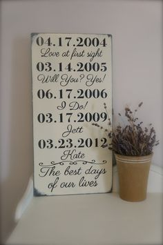 Important Dates Sign Custom Date Sign Anniversary Date by InMind4U, $50.00