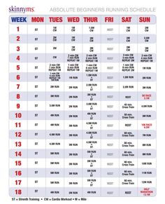 Download a FREE copy of the Skinny Ms. Running Schedule today. #skinnyms #running #half-marathon #schedule #training #running #fitness #fit #strength #
