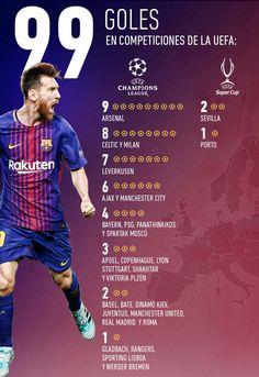 99 goles de Messi