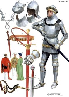 An example of the armour of a knight of the 13th Century. Description from pinterest.com. I searched for this on bing.com/images
