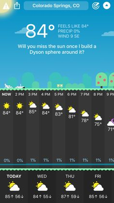 CARROT Weather's forecast for Colorado Springs, CO