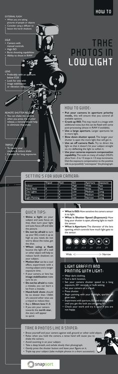 How To Take Pictures In Low Light | Infographic