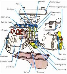 diesel engine parts diagram Google Search Diesel