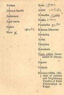 Suryavansh - Kusha Ancestry in Bhagavata Purana