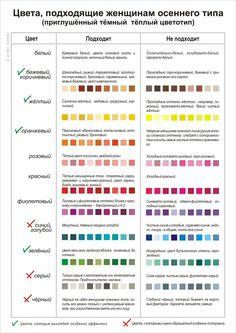 цвета для 4 цветотипов внешности