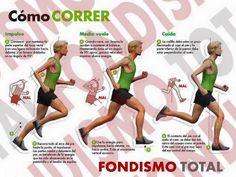 Maratonianos: Como Correr