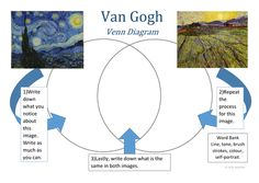 Van Gogh Art Analysis Venn Diagram 3