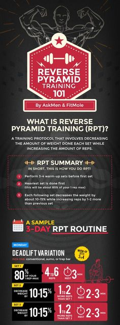 Fitness Training: Reverse Pyramid Training Can Increase Your Gains T. Weight Training Workouts, Fun Workouts, Training Videos, Training Quotes, Training Tips, Treadmill Exercises, Training Programs, Workout Programs, Planet Fitness Workout