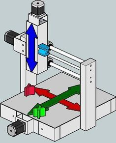CNC basics (Building a cnc machine part 1)