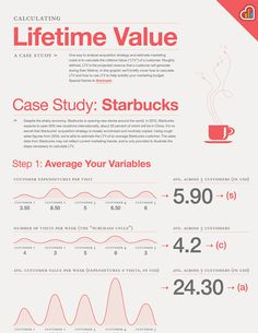 how to calculate customer lifetime value with a step-by-step example for Starbucks Coffee (KISSmetrics)