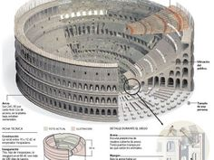Originally named the Amphitheatrum Flavium, now known as the Colosseum Classical Architecture, Historical Architecture, Ancient Architecture, Architecture Details, Roman History, Art History, Carthage, Ancient Rome, Ancient History