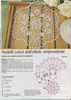 Crochet Edgings Patterns Patterns and motifs: Crocheted motif no. Crochet Doily Diagram, Crochet Doily Patterns, Crochet Art, Crochet Round, Crochet Home, Thread Crochet, Crochet Designs, Crochet Dreamcatcher, Crochet Dollies