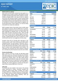 Epic research special report of 1 april 2016  Epic Research is having good experience in market research which is very essential in trading. The advisors are highly skilled and they do fundamental and technical analysis effectively which is very important.
