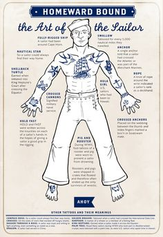 Illustrated poster reveals the importance of traditional sailor tattoos Kunstde.online - Illustrated poster reveals the importance of traditional sailor tattoos # Art Pro - Trendy Tattoos, New Tattoos, Body Art Tattoos, I Tattoo, Sleeve Tattoos, Arabic Tattoos, Dragon Tattoos, Golden Dragon Tattoo, Anchor Sleeve Tattoo