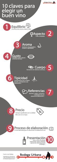 Claves para elegir un buen vino en una sencilla infografía por Luis Fernando Heras Portillo.