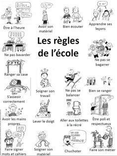 How To Learn French Tutorials French Language Lessons, French Language Learning, French Lessons, Learning Spanish, Languages Online, Foreign Languages, French Education, French Expressions, French Grammar