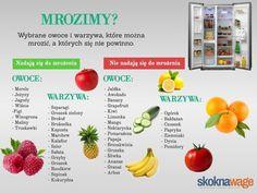 Wartości odżywcze po zamrożeniu i odmrożeniu. Które warzywa i owoce tracą najwięcej? 🤔 Kiwi, Mango, Manga