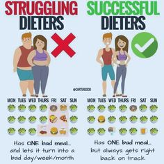 Perhaps you have attempted all of the suggested weight loss tips only to lose nothing? Here is How To Lose Fat if You Weigh Over. We cover all the reasons why your weight loss efforts have not been working and explain to you what direction to go instead. Weight Loss Challenge, Weight Loss Plans, Weight Loss Program, Losing Weight Tips, Weight Loss Tips, Lose Weight, Lose Fat, Weight Lifting, Remove Belly Fat
