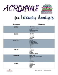 This freebie from Bespoke ELA contains a list of acronyms for literary analysis in secondary English Language Arts. Excellent for writing and reading workshop in middle school and high school English to aid students during close reading and analysis for