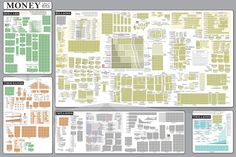 The MoneyChart - Blog About Infographics and Data Visualization