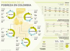 Bucaramanga es la ciudad donde más se consolida la clase media