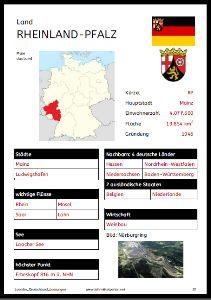 Die deutschen Bundesländer: Steckbriefe mit Lösungsblättern