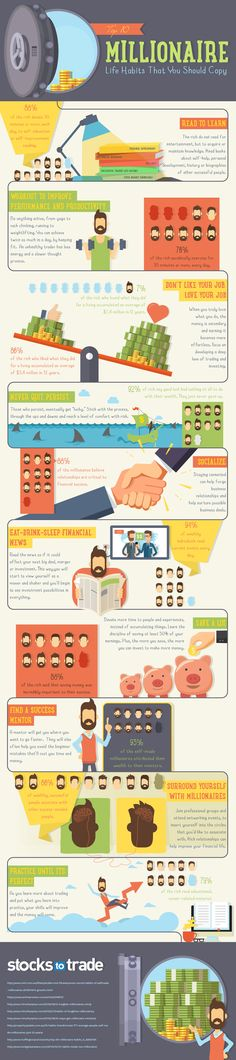 Want to Be a Millionaire? 10 Entrepreneurial Life Habits to Copy #Infographic