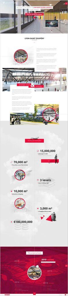 Lyon Aeroports