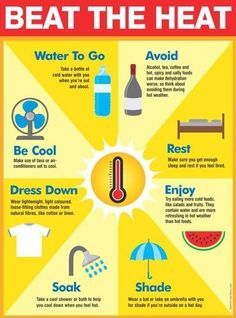 First Aid Posters – Safety Poster Shop Safety Slogans, Safety Posters, First Aid Poster, Summer Safety Tips, First Aid Cpr, Poster Shop, Heat Stress, Home Safety, Safety Shop
