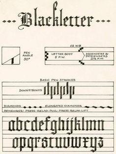 Blackletter - tutoriel