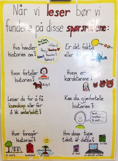 Lesestund Danish Language, Barn Crafts, Visible Learning, Classroom Walls, Live And Learn, School Posters, School Subjects, Too Cool For School, Inspiration For Kids