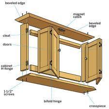 tv cabinet for bedroom