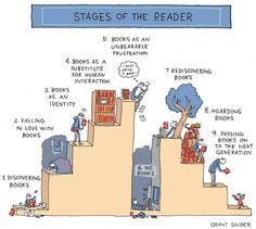 Stages of the reader #reading #books #bookworm #readingquotes #readingcorner #readers