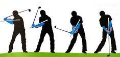 [골프스윙 & 피팅이론] 헤드 스피드를 극대화하기 위한 최적의 손목 움직 : 네이버 블로그