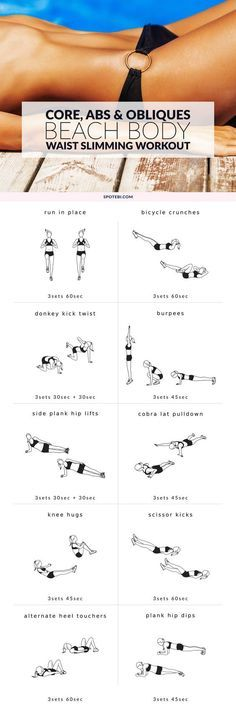 Get ready to feel the burn in your abs and obliques with this do-anywhere beach body routine. The perfect waist slimming workout to target every angle of your beautiful core and give you a strong and tight midsection! http://www.spotebi.com/workout-routines/beach-body-waist-slimming-workout/: