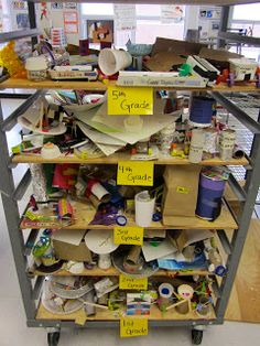 In choice based classroom-- it is important to determine a plan for storing the artwork