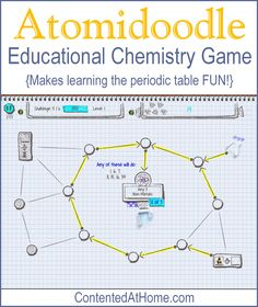 Periodic table powerpoint editable pinterest periodic table atomidoodle educational chemistry game urtaz Choice Image