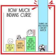 22 Charts And Graphs That Accurately Describe Life In India Funny Fun Facts, Crazy Funny Memes, Funny Relatable Memes, Funny Jokes, True Memes, Asian Jokes, Asian Humor, Funny Asian, Desi Humor