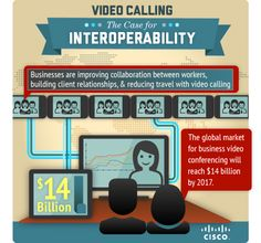 video calling from #cisco